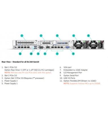 875841-S05 Servidor HPE ProLiant DL360 Gen10 4110 1P 32G 8SFF Svr pronta entrega