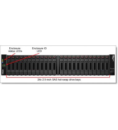 Lenovo ThinkSystem DS2200 Storage Array SFF - 43.2TB pronta entrega