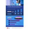 Servidor Dell R740xd PowerEdge Xeon gráfico