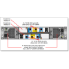 Foto traseira da unidade de expansão Lenovo ThinkSystem DS2200 Storage Array SFF FC/iSCSI PN: 4588A21