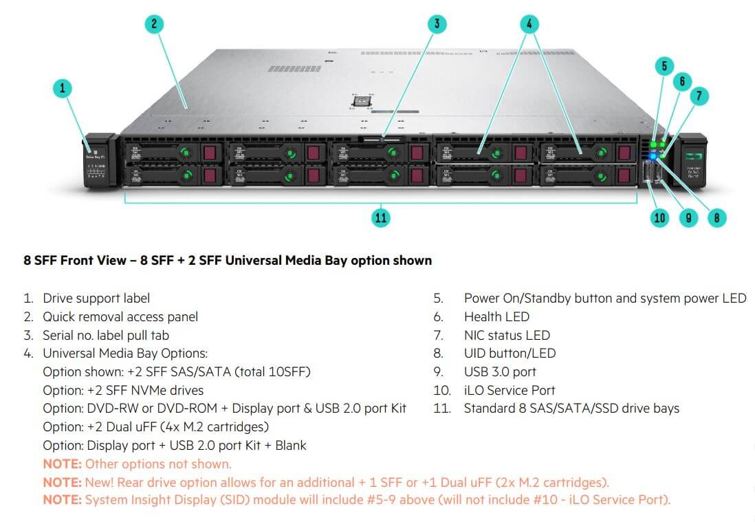 Foto frontal Servidor HP Enterprise ProLiant DL360 Gen10 2P 4116 64GB-R P408i-a 8SFF 2x500W PS PN: 875842-S05