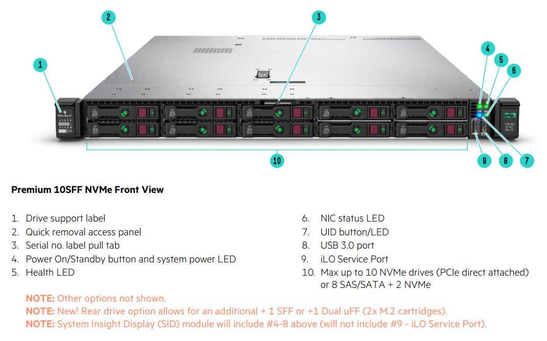 "Servidor HP DL360 Gen10 modelo Premium 10 discos SFF (2,5"") NVMe vista frontal PN: 875842-S05"