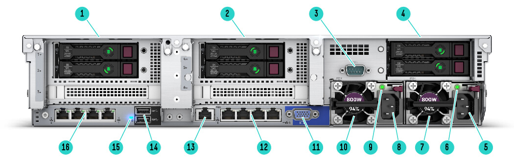 Foto traseira Servidor HPE ProLiant DL380 Gen10 4116 1P 32GB-R P408i-a 8SFF 2x800W PS PN: 875772-S05